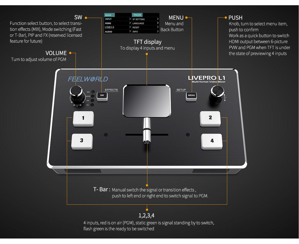 fexible panel switcher